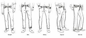 Quelle coupe de jean : mode d'emploi
